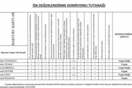 Personel alımı ön değerlendirme sonuçları